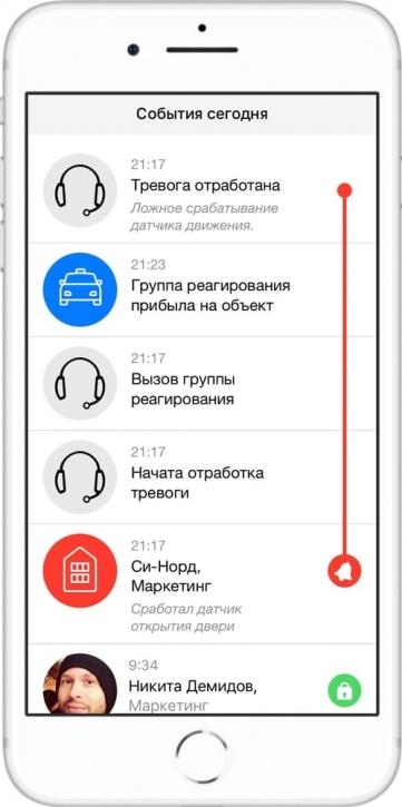 MyAlarm Мобильное приложение клиента частного охранного предприятия